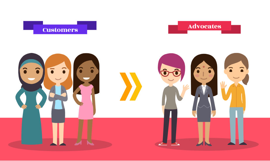 illustration demonstrating the transformation from customers to advocates