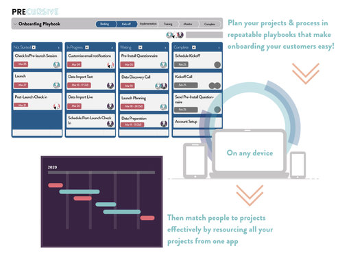 planning a project in project planning software precursive