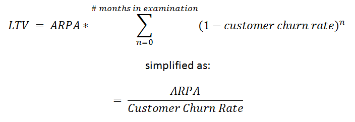 Formula to calculate LTV based on Churn rate and ARPA