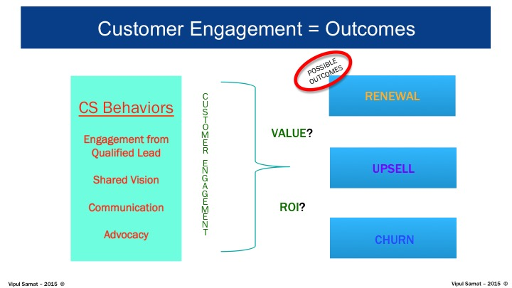 flowchart of outcomes of customer engagement