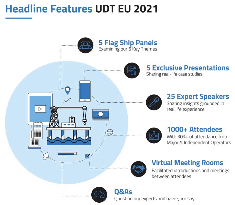 Graphic of an oil rig with information showing the headline features of the digital transformation event, UDT EU 2021.