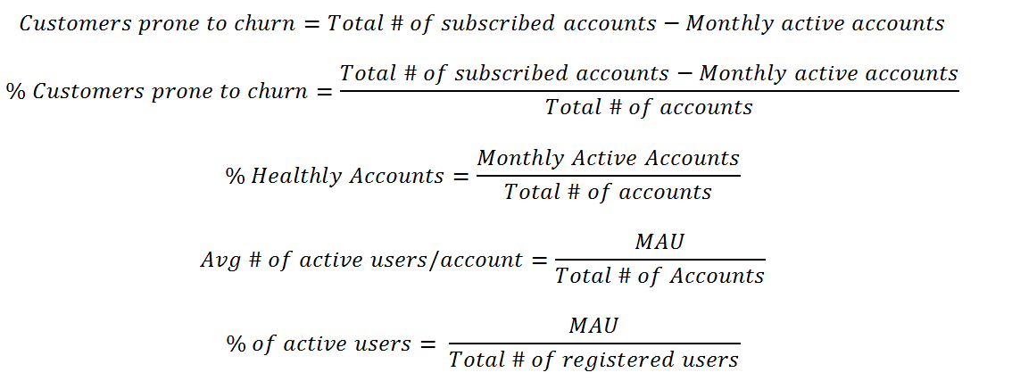how to calculate churn rate, looking at active and registered users