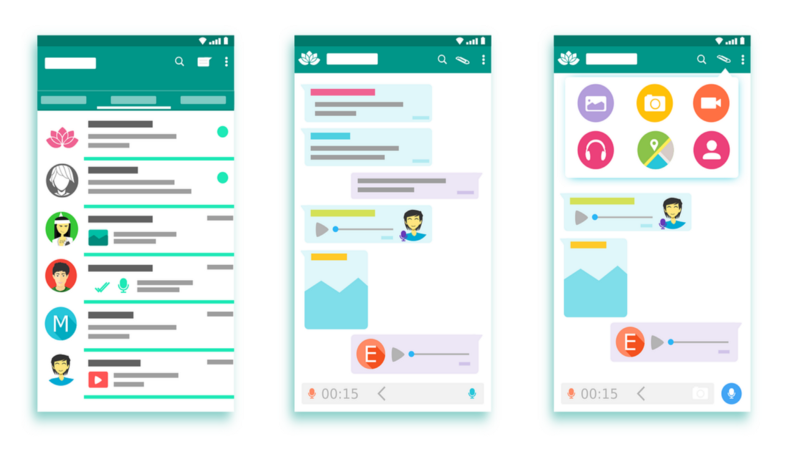 an illustration of UI and UX