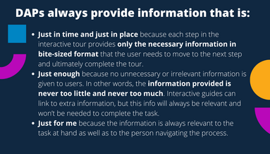 summary of how digital adoption platforms provide just in time, just in place, just enough, and just for me learning and performance support written on a navy blue background in white text with the userlane logo