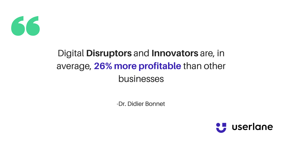 digital disruption and innovation by Userlane