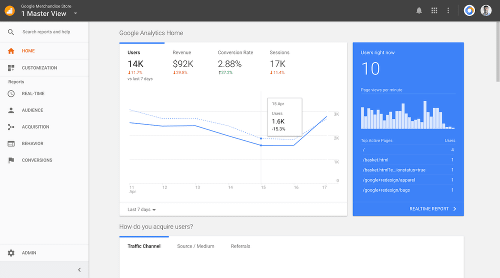 google analytics homepage example for product managers