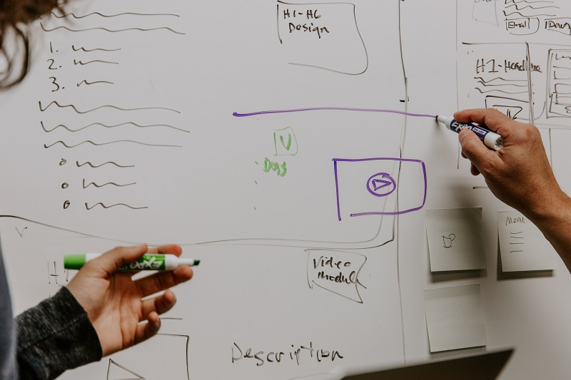 instructional designers planing software training content on a white board