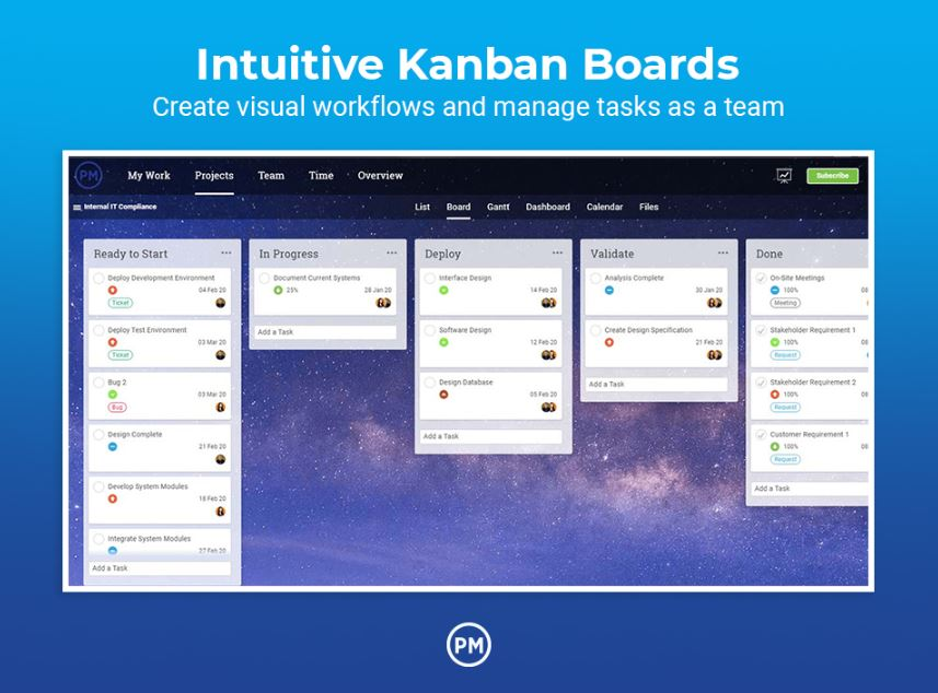 intutive kanban boards from projectmanager
