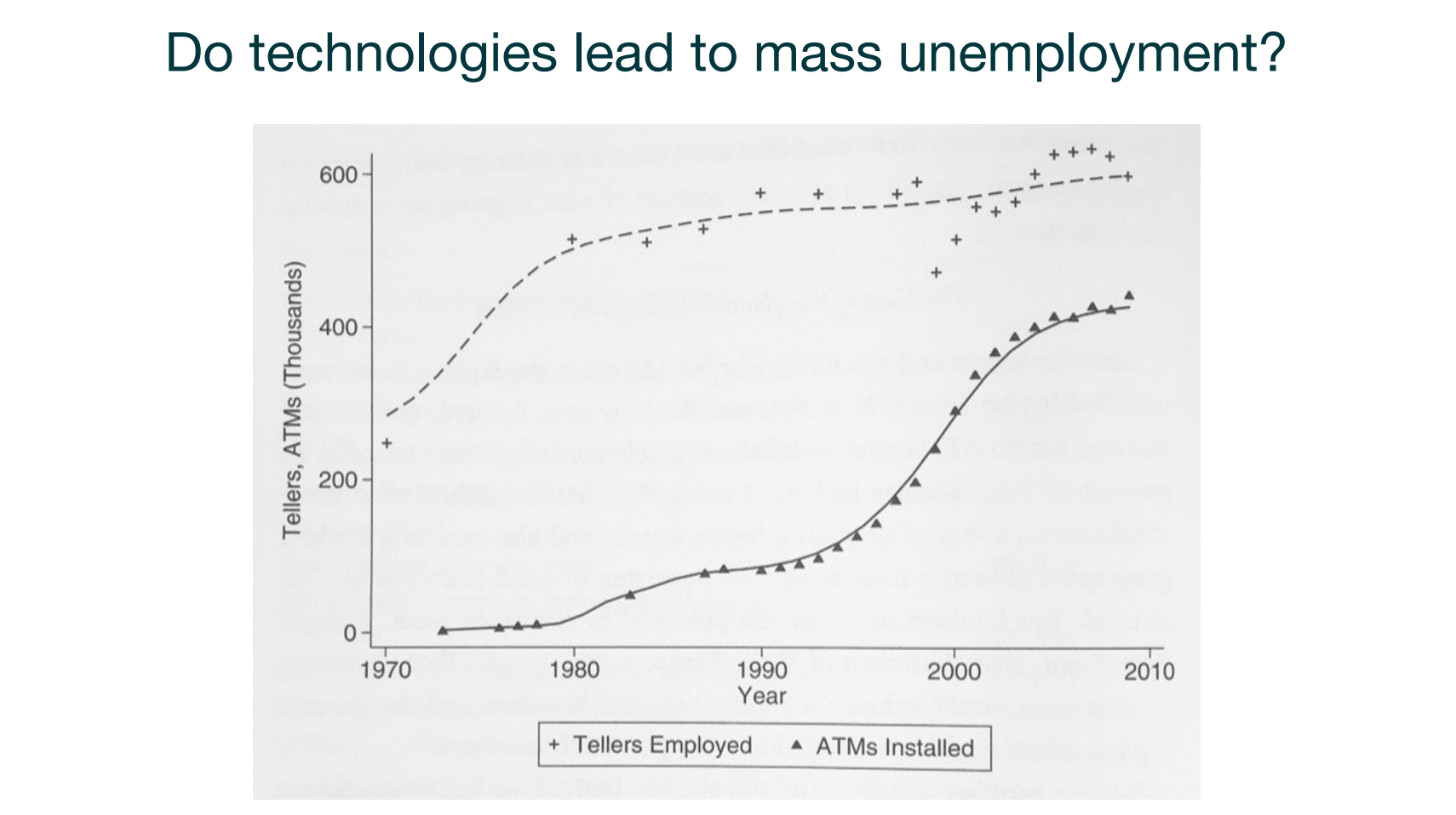 graph of customer experience and mass unemployment